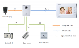 VTKB-VTO5000C-VTH1500AH System diagram